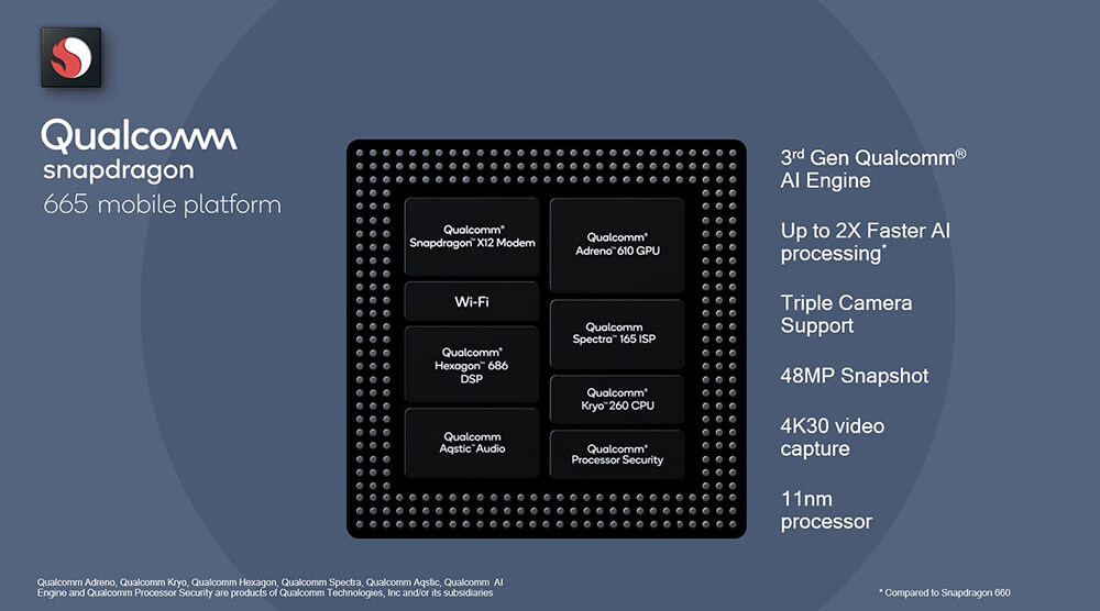 Qualcomm Umumkan SoC Snapdragon 665 dan 730