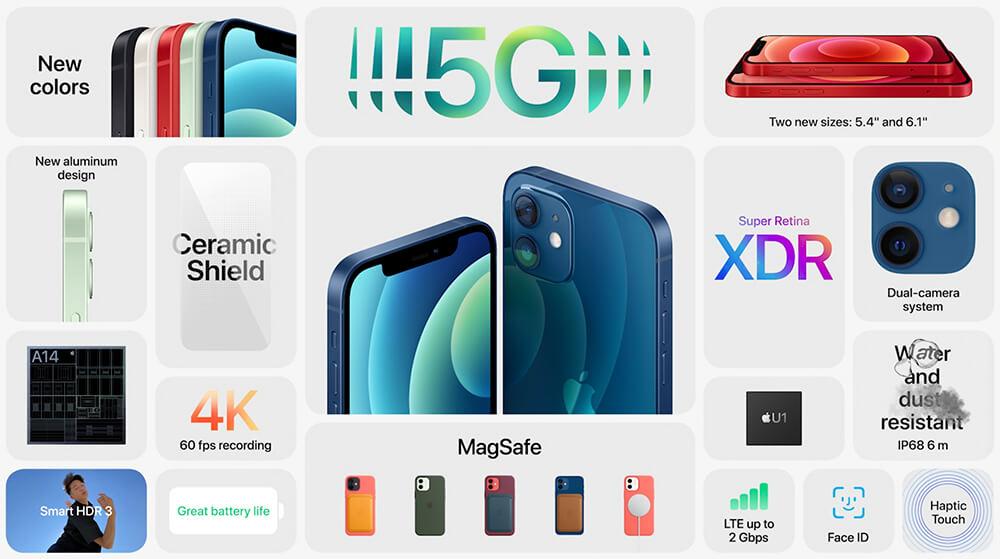 Apple Perkenalkan iPhone 12 dan 12 Mini